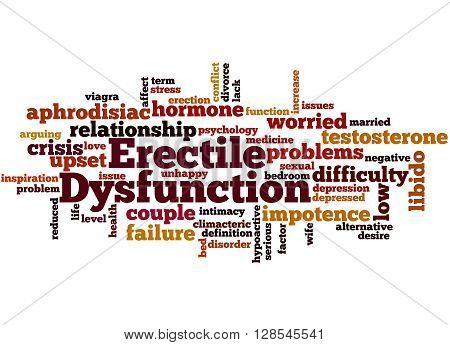 Erectile Dysfunction, Word Cloud Concept 7
