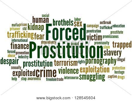 Forced Prostitution, Word Cloud Concept 3