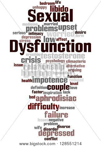 Sexual Dysfunction, Word Cloud Concept 7