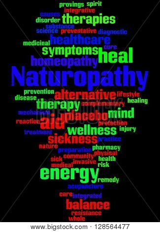Naturopathy, Word Cloud Concept 5
