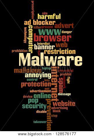 Malware, Word Cloud Concept 4