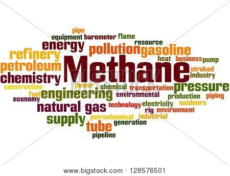 Methane, Word Cloud Concept