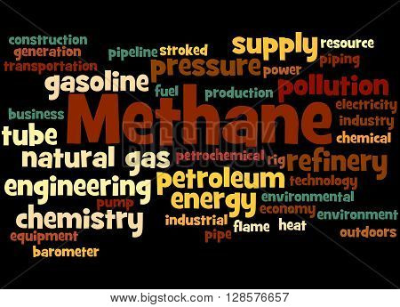 Methane, Word Cloud Concept 2