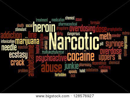 Narcotic, Word Cloud Concept 5
