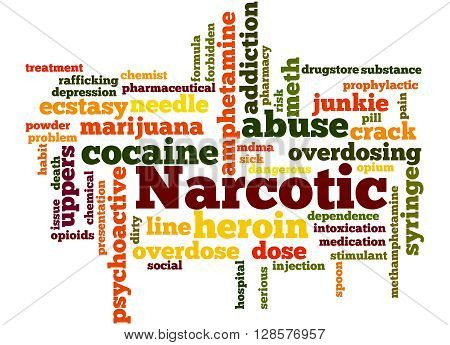 Narcotic, Word Cloud Concept 6
