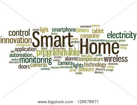 Smart Home, Word Cloud Concept 4