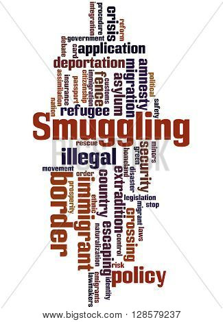 Smuggling, Word Cloud Concept 4