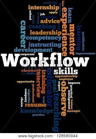 Workflow, Word Cloud Concept 5