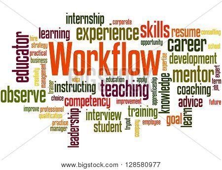 Workflow, Word Cloud Concept 7
