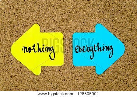 Message Nothing Versus Everything
