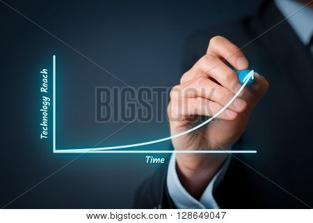 Technology roadmap concept. Businessman draw graph with time and technology reach.