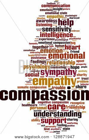 Compassion word cloud concept. Vector illustration on white