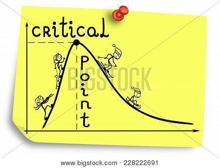 Illustration Of Critical Point On A Graphic With Two Phases From Growth To Decline.