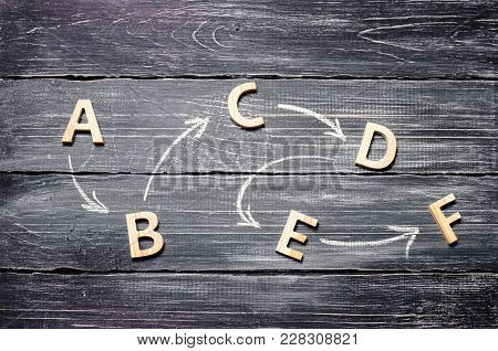 Action Plan For Business On A Dark Background. Wooden Letters And Arrows Chalk Between Them. Concert