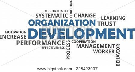 A Word Cloud Of Organization Development Related Items