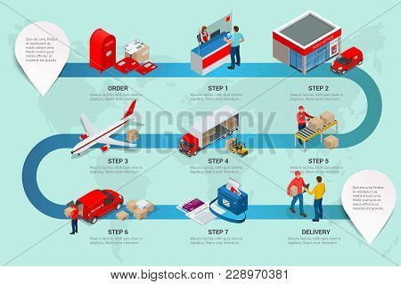 Isometric Infographics Concept Post Office Postman, Envelope, Mailbox And Other Attributes Of Postal