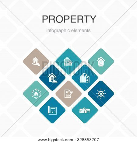 Property Infographic 10 Option Color Design.property Type, Amenities, Lease Contract, Floor Plan Sim