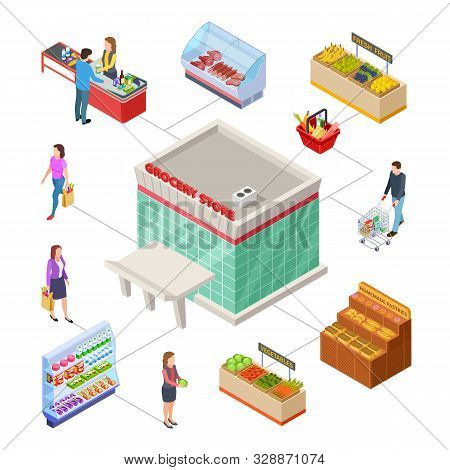 Grocery Store Concept. Isometric Vector Market Customer. Shopping, Supermarket Products, Persons In