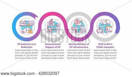 Ev Trends Vector Infographic Template. Eco Transport Infrastructure Presentation Outline Design Elem
