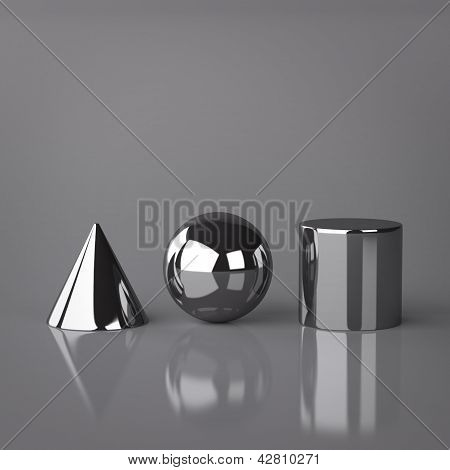 Cone, Sphere and Cylinder