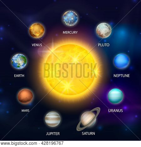 Planets Of The Solar System. Vector 3d Realistic Sun And Space Planet Set In Space Starry Sky. Galax