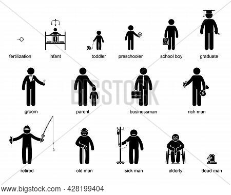 Human Age Sequence Stick Figure Man, People Ageing Process Vector Icon Set. Growing Up Male, Infant,