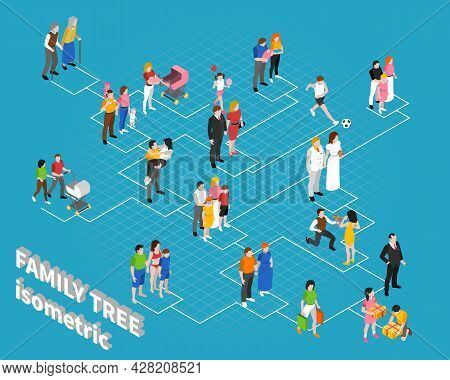 Family Tree Isometric Flowchart Template Print To Customize Online With Grandparents Parents And Chi