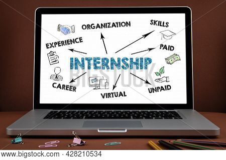 Internship. Experience, Skills, Paid Adn Career Concept. Laptop On A Brown Background