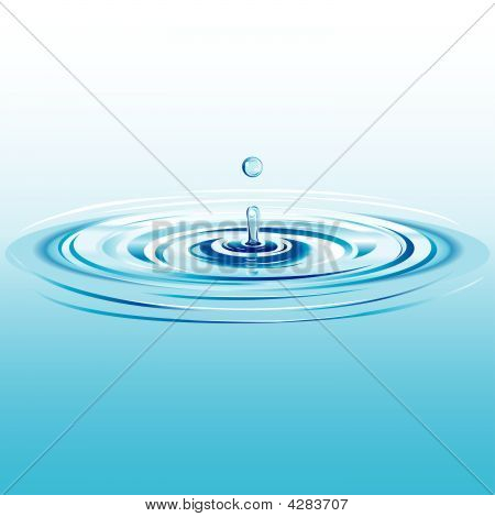 Water Drop With Ripples