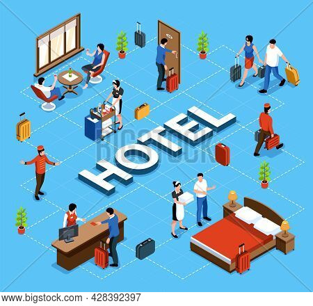 Isometric Hotel Flowchart With Characters Of Visitors Staff And Interior Elements 3d Vector Illustra