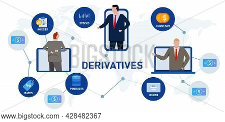 Derivatives Investment Based On Underlying Financial Asset Like An Index Bonds Commodities Currencie