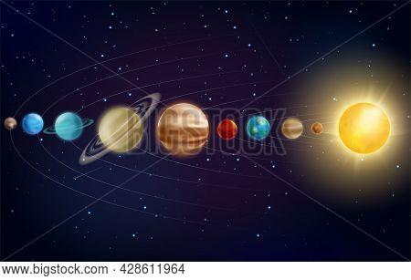 Solar System Planets, 3d Galaxy, Earth Mars Mercury Saturn Uranus Jupiter Venus Neptune