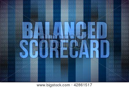 Balanced Scorecard On Digital Screen, Business