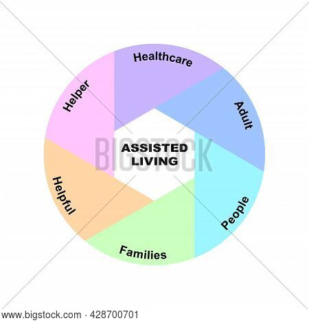Diagram Concept With Assisted Living Text And Keywords. Eps 10 Isolated On White Background