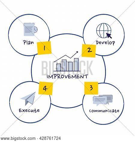 Improvement Diagram Info Graphic With Icon Improvement Diagram Info Graphic With Icon Outline Style