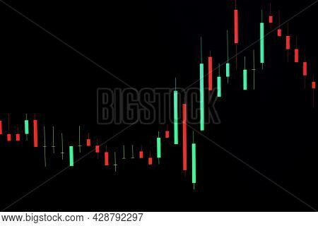 Forex Graph Business Or Stock Graph Chart Market Exchange ,technical Price Candlestick With Indicato