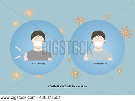 Prime And Booster Covid-19 Vaccination. Vector Illustration Of Covid-19 Vaccination In First And Sec