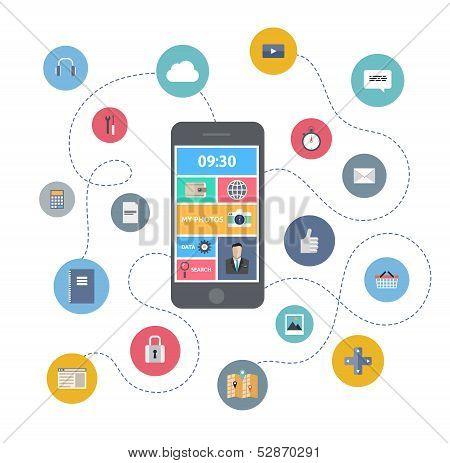 Conceito de ilustração de comunicação móvel