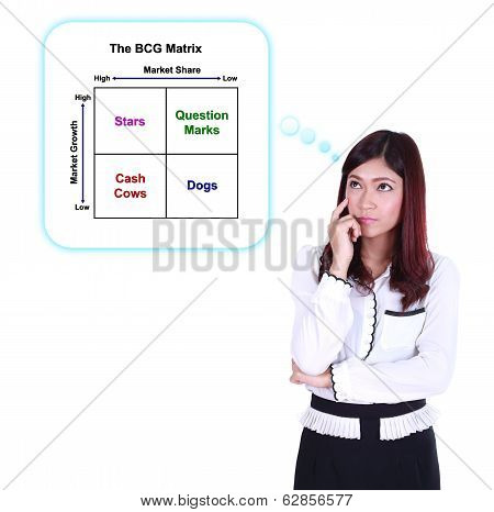 Business Woman Thinking About The Bcg Metrix