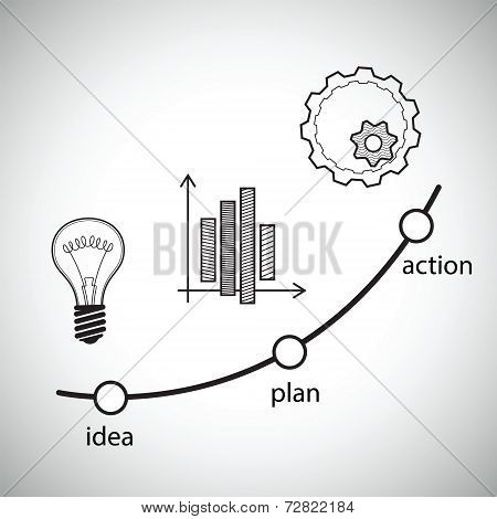 Vector concept illustration. Idea, plan, and action