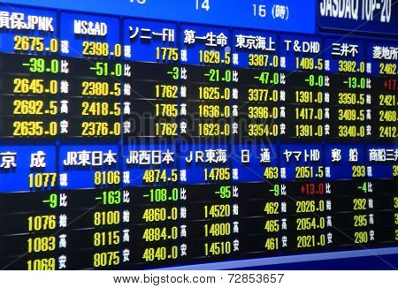 Japanese stock market