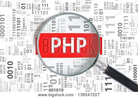 Website Development Concept. Php Programming Language Inside Mag
