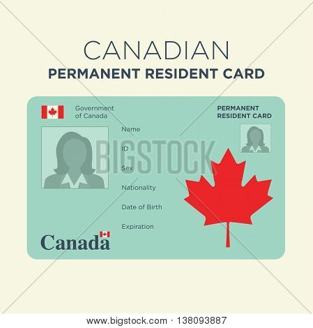Canadian Naturalization Card for Permanent Residency in Canada