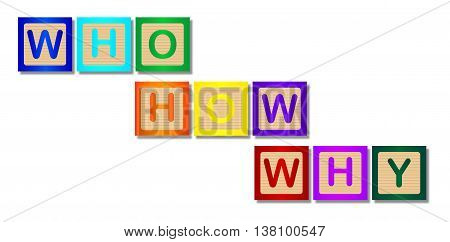 A collection of wooden block letters spelling Who How Why over a white background