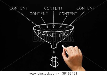 Hand drawing Content Marketing funnel concept with white chalk on blackboard.
