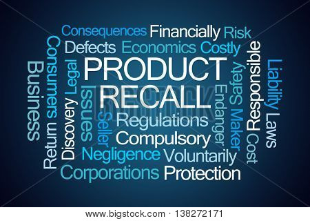 Product Recall Word Cloud on Blue Background