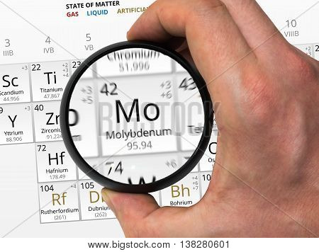 Molybdenum Symbol - Mo. Element Of The Periodic Table Zoomed Wit
