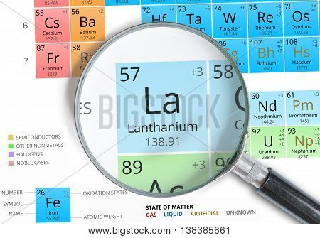 Lanthanium Symbol - La. Element Of The Periodic Table Zoomed Wit