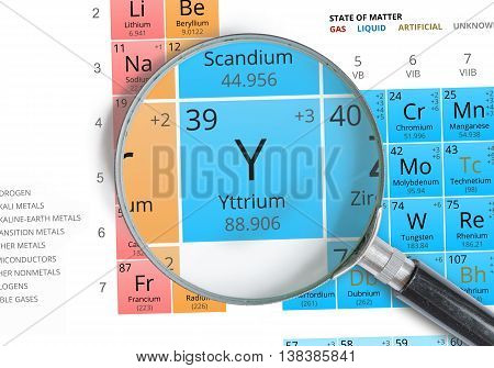Yttrium Symbol - Y. Element Of The Periodic Table Zoomed With Ma