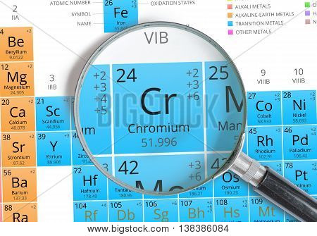 Chromium Symbol - Cr. Element Of The Periodic Table Zoomed With